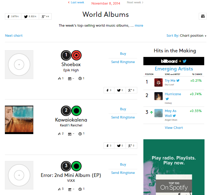 Epik High and VIXX on World Album Chart November 8