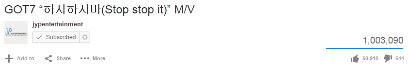 "Got7 ""Stop Sop It"" MV views"