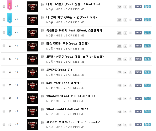 """<a href=""""http://mnet.interest.me/chart/top100/"""">Mnet Music</a> from November 3rd"""