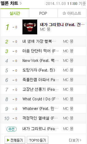 "<a href=""http://www.melon.com/index.htm"">MelOn Music</a> from November 3rd"
