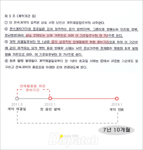 Dispatch reveals Q&A with B A P's side amidst contract