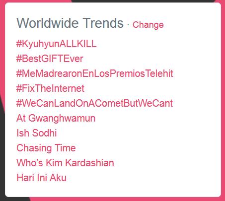 Kyuhyun Twitter Trend
