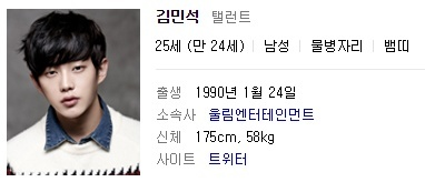 Kim Min Suk profile on Naver