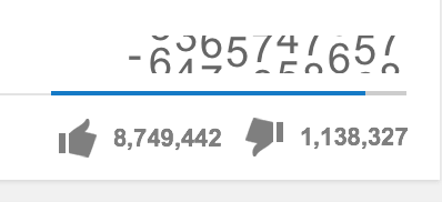 "YouTube counter on ""Gangnam Style"""