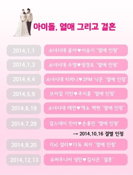 Kpop dating scandals 2014