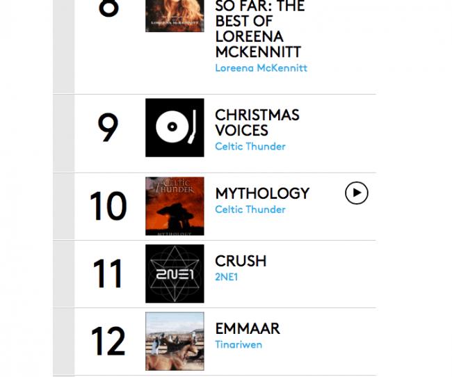 2NE1 Billboard