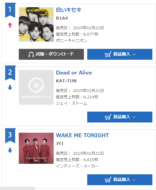 B1A4 and JYJ Oricon Single Chart 20150214