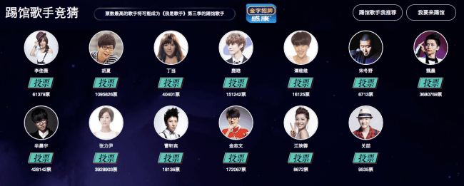 "Photo: ""I Am A Singer"" polls on Hunan TV's website"
