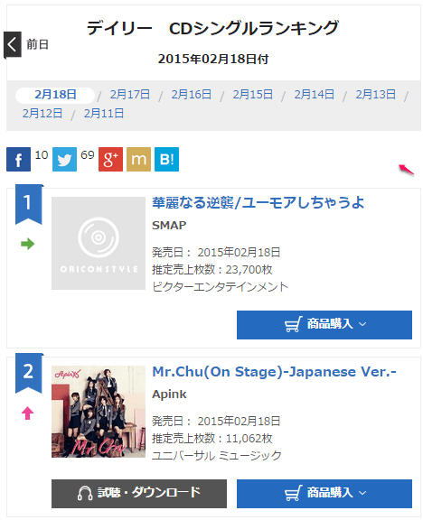 Apink Mr. Chu on Oricon Daily