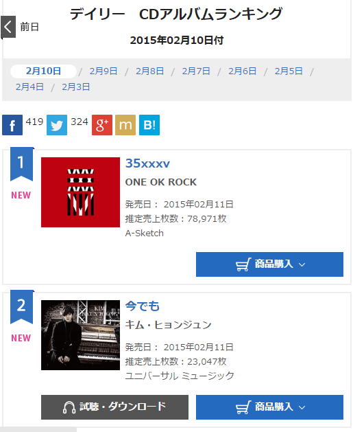Kim Hyun Joong Oricon Charts Daily with Itademo