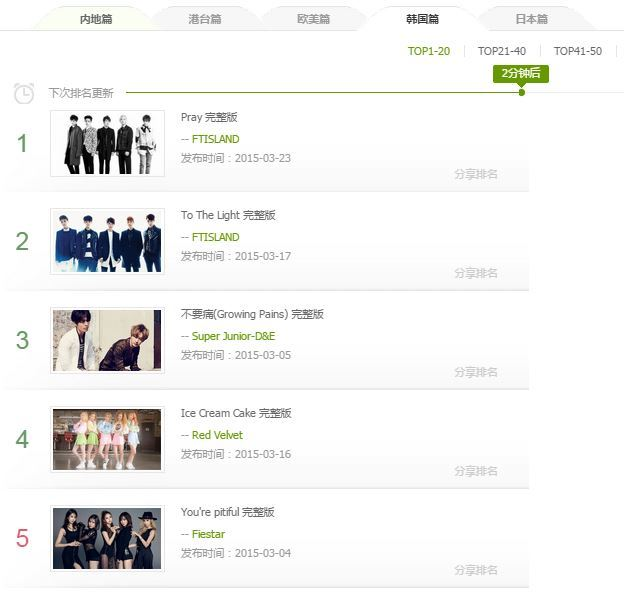 ChannelVCharts-FTISLAND;Pray