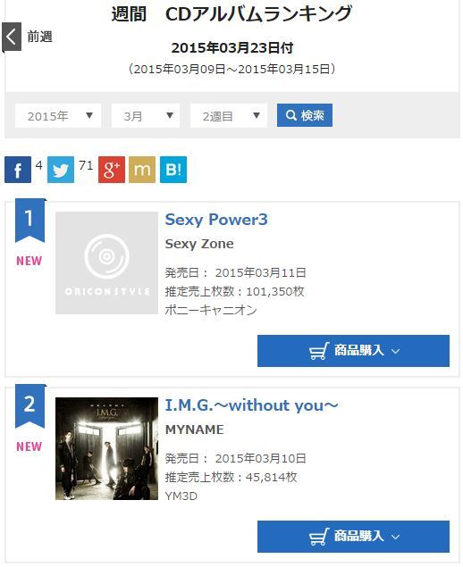 MYNAME I.M.G ~without you~ Oricon Weekly Chart