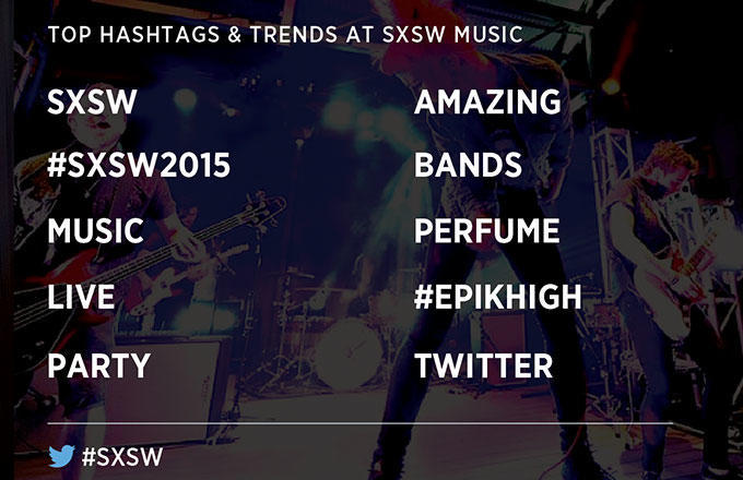Top Hashtags at SXSW