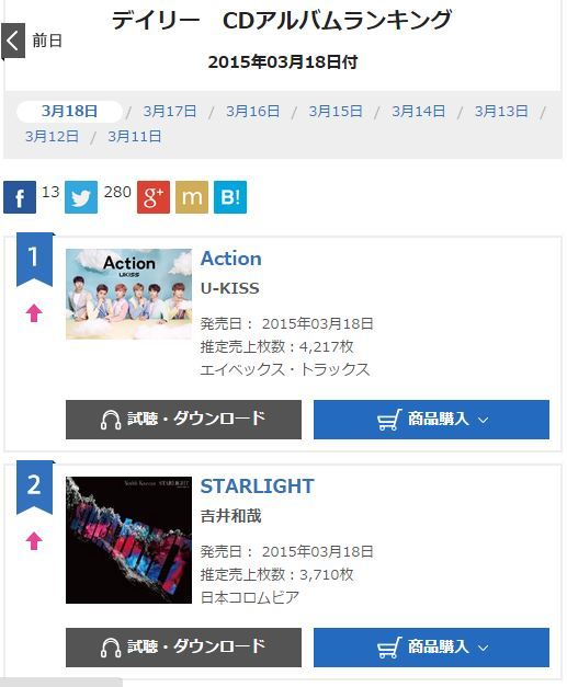 U-KISS Action Oricon Chart