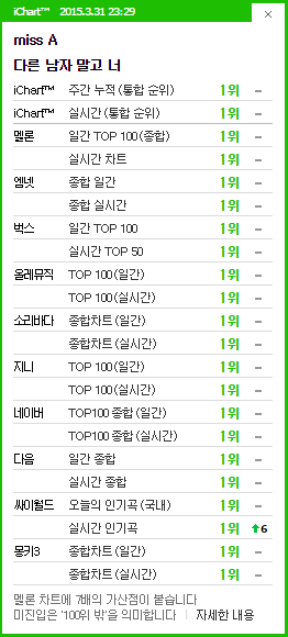 miss A Only You Perfect All-Kill