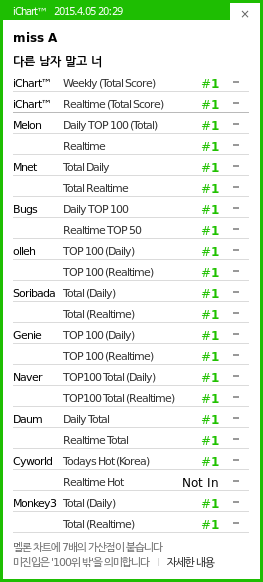miss a third perfect all kill