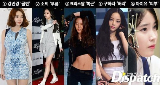 Top 5 Idols With The Most Desirable Body Parts According To