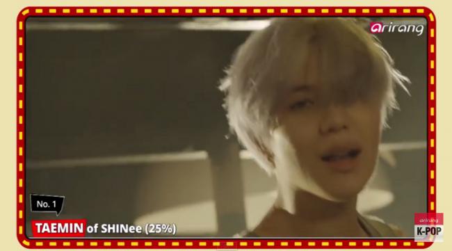 Top 5 - Taemin