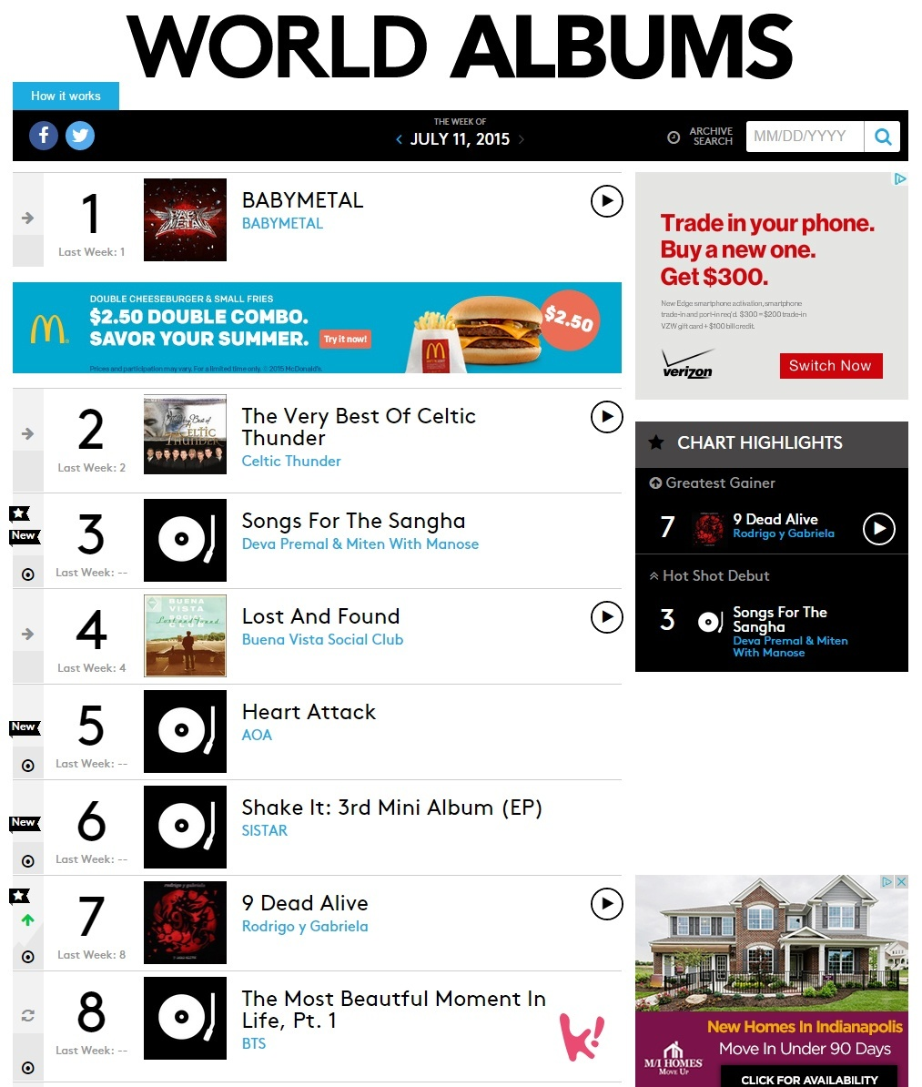 AOA, BTS, and SISTAR rank on this week's World Albums Chart