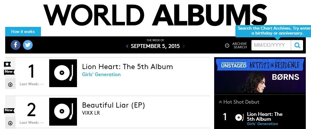 Girls' Generation and VIXX LR top Billboard's World Albums Chart