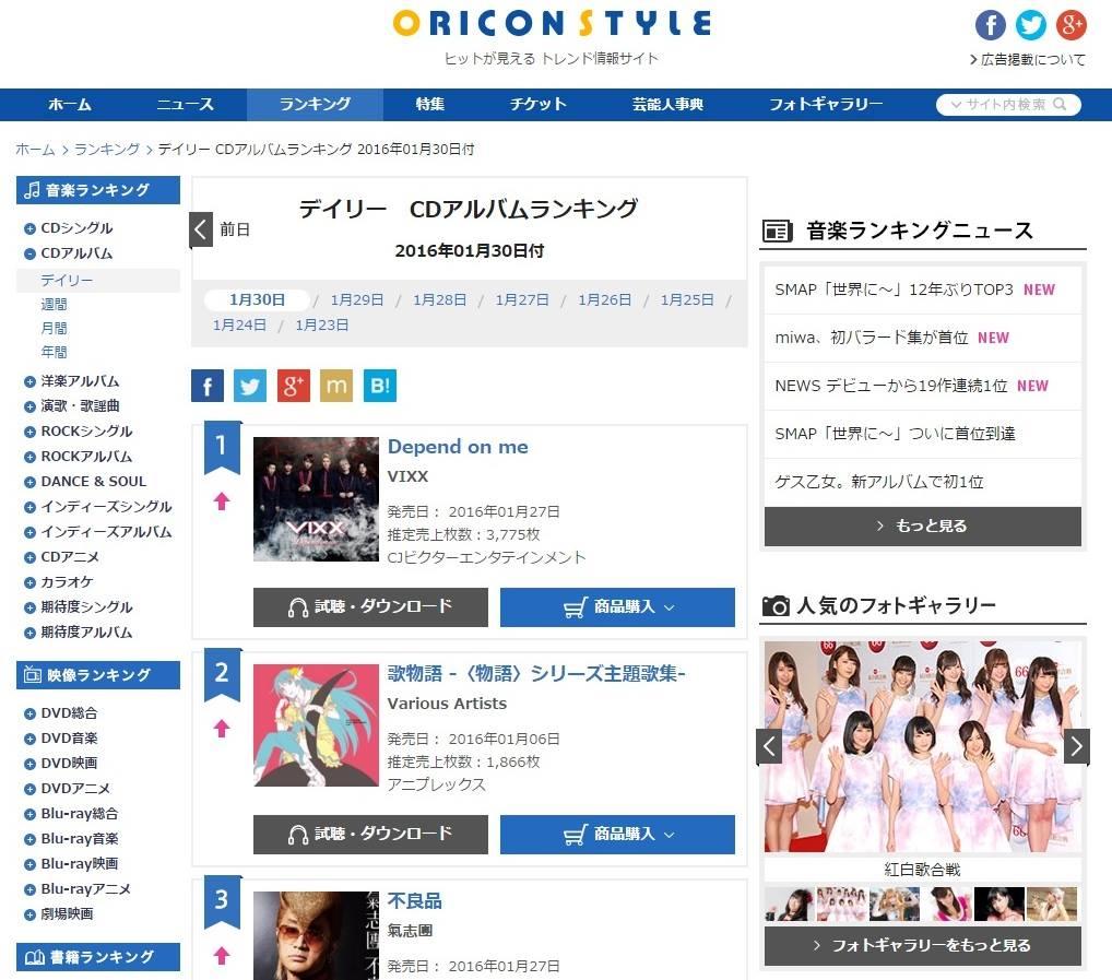 Image: Oricon