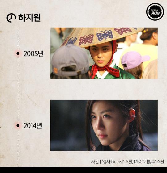 1 ha ji won