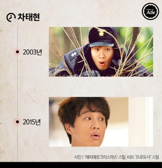 3 cha tae hyun
