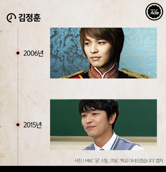5 kim jung hoon