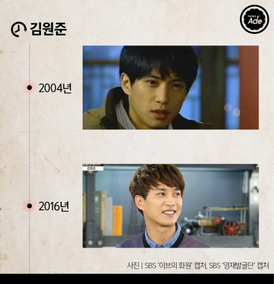 7 kim won joon