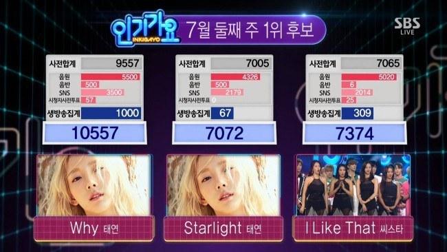 """Image: SBS """"Inkigayo"""" / OSEN"""