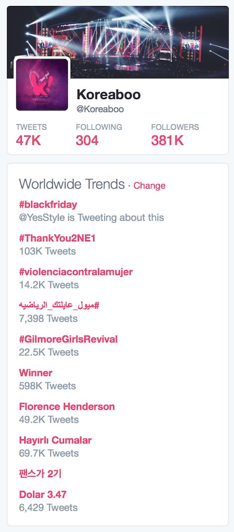 2NE1 and WINNER Trending on Twitter Worldwide.