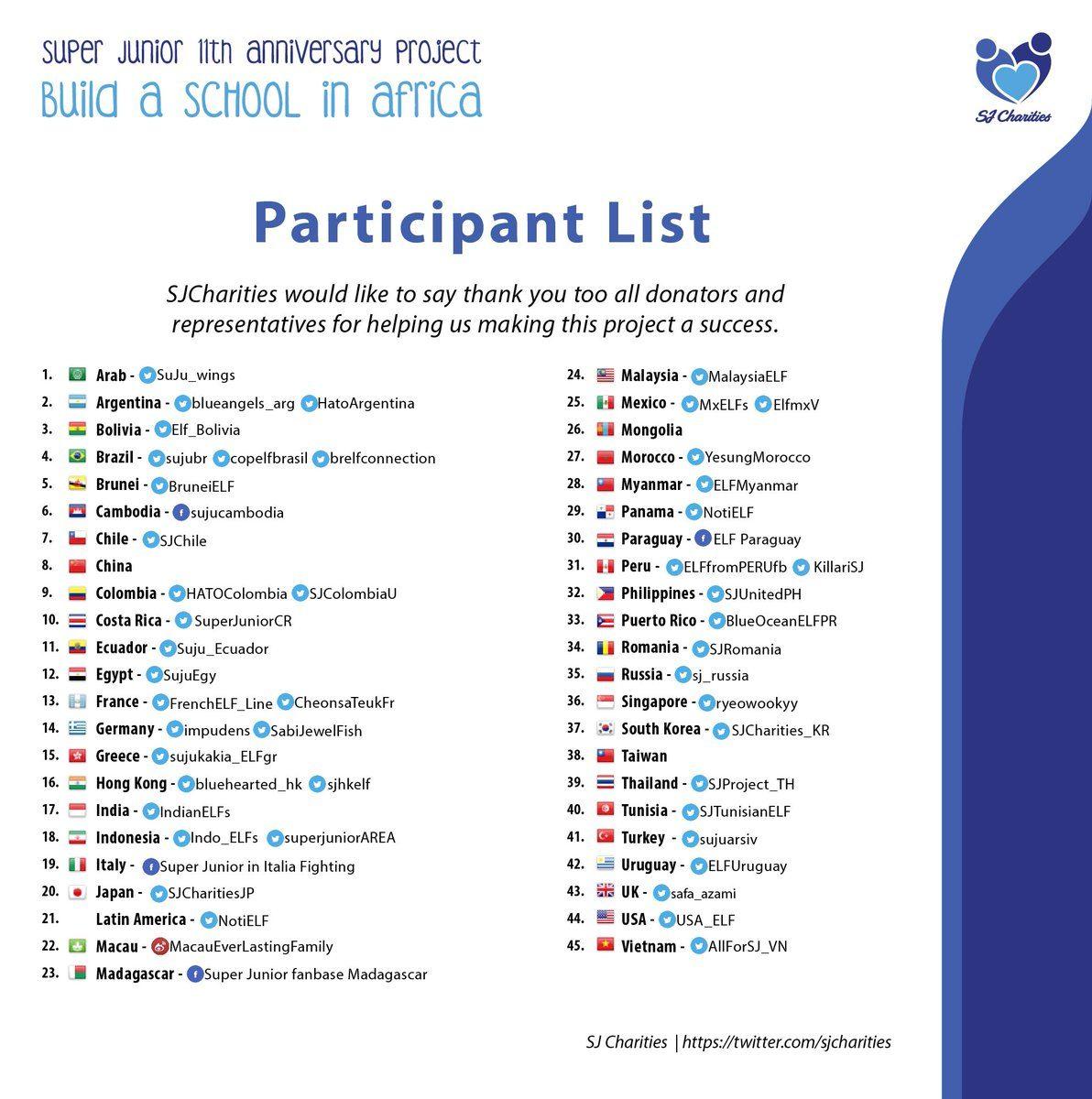 ELF Participant List