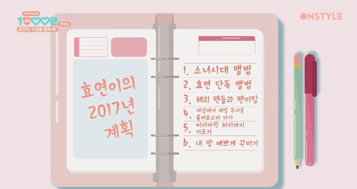 Esta lista muestra los planes de Hyoyeon para el nuevo año!