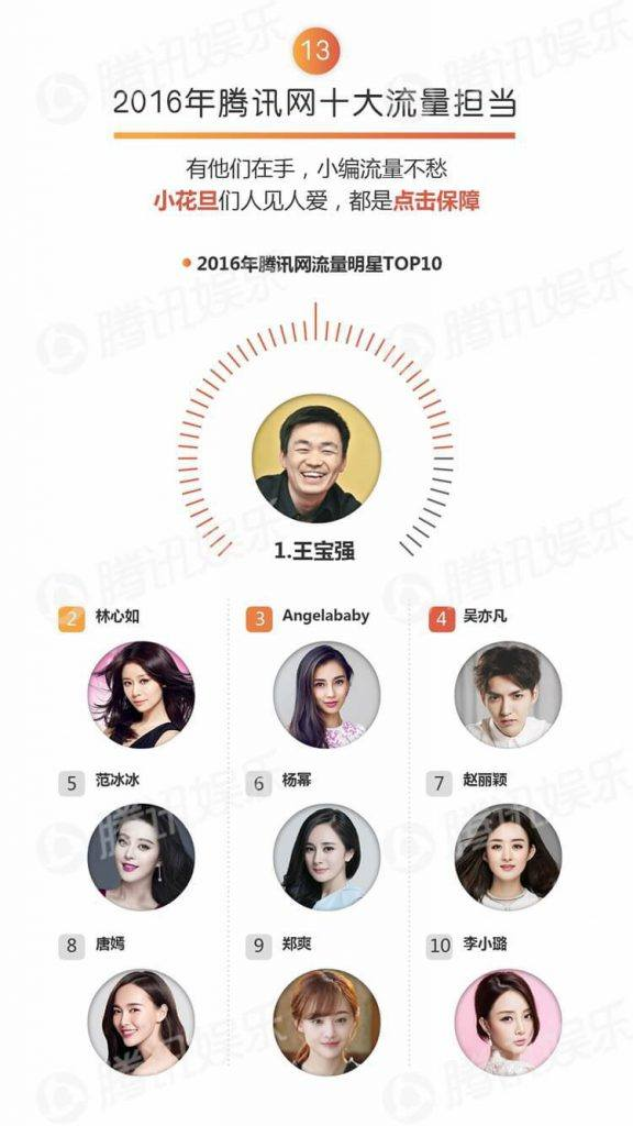 Kris on top 10