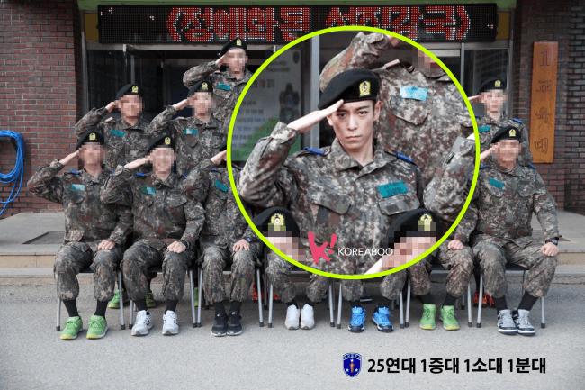 where do you put military